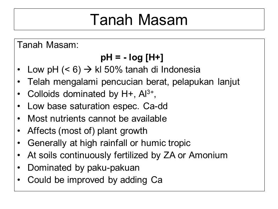 Tanah Masam Tanah Masam: pH = - log [H+]